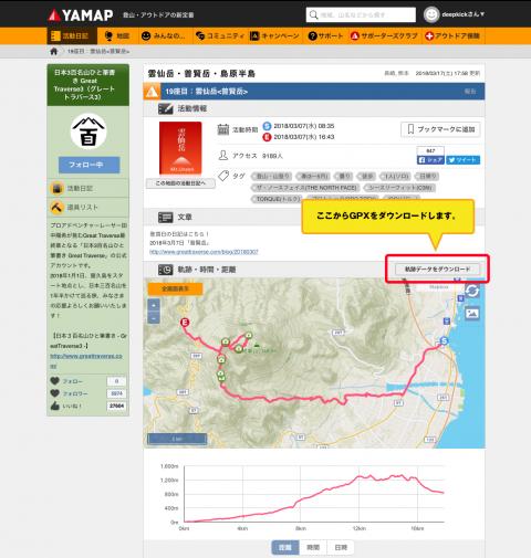 ページ内のマップ上部に「軌跡データをダウンロード」ボタンがあるので、クリック