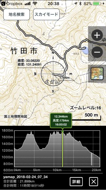 田中さんが踏破した15座目:くじゅう連山 大船山/16座目:くじゅう連山 中岳(大分県)のルートを高度グラフで表示